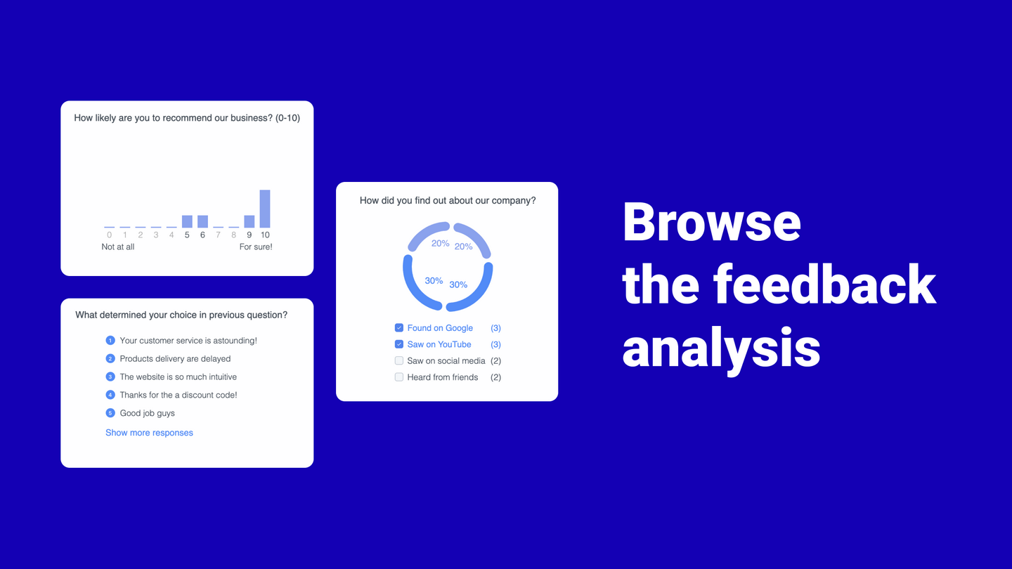 Browse the feedback