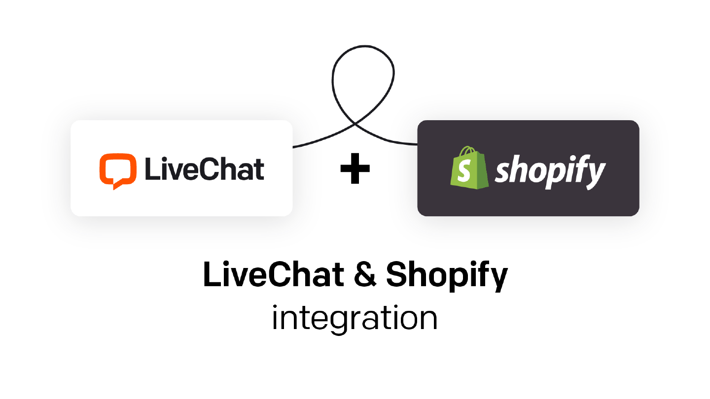 Live Chat for Shopify